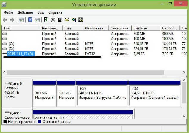 Диспетчер управления дисками и накопителями