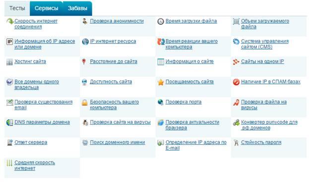 Меню сервиса 2ip.ru